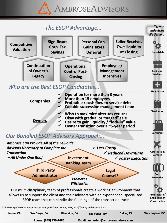 The ESOP Advantage